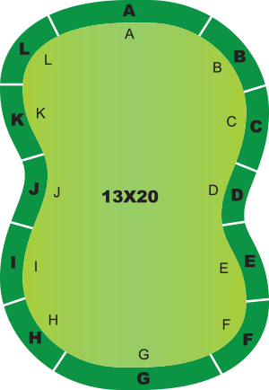 13 foot by 20 foot putting green kit diagram