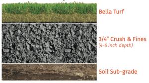 example model of bella turf artificial grass installation technique