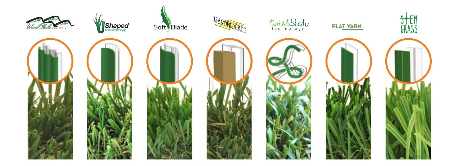 different artificial grass blade shapes